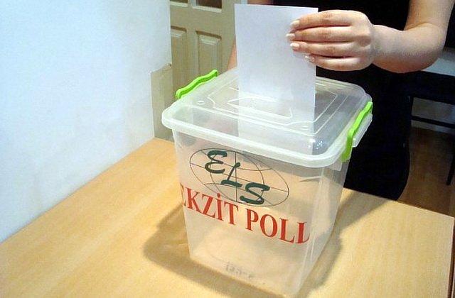 """""""ELS"""" """"exit-poll""""un nəticələrini açıqladı: İlham Əliyev 82,71 faiz səs toplayıb"""