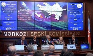 Mərkəzi Seçki Komissiyasının sədri referendumun ilkin nəticələrini açıqlayıb